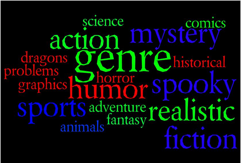 It's a Genre Based Library | Bulldog Readers and Bobcats Blog