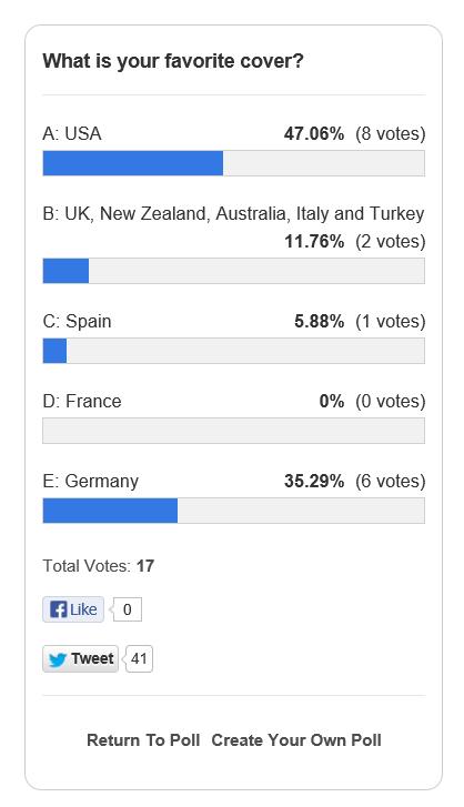 aug1 poll