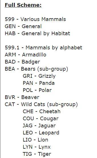 mammals dewey